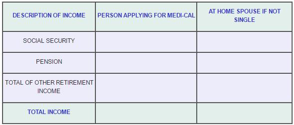 medi-cal_income_test